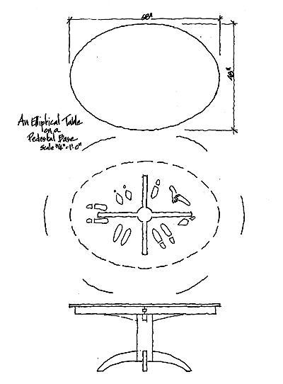 Elliptical table -- final design